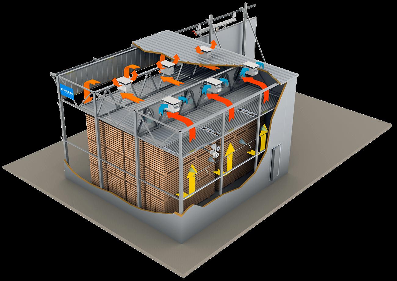 Incomac secadero por fluido térmico para madera ICD